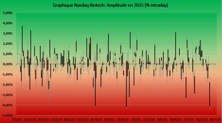 Amplitude IBB 2015 (3)