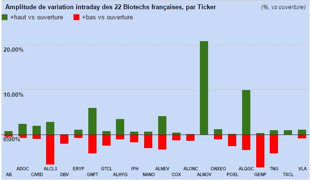 Amplitude2 Paris Biotechs 040315