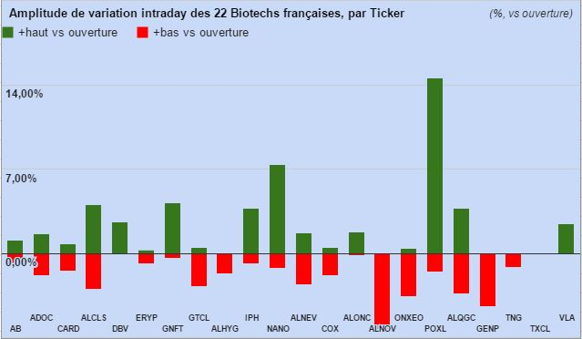 Amplitude2 Paris Biotechs 050315