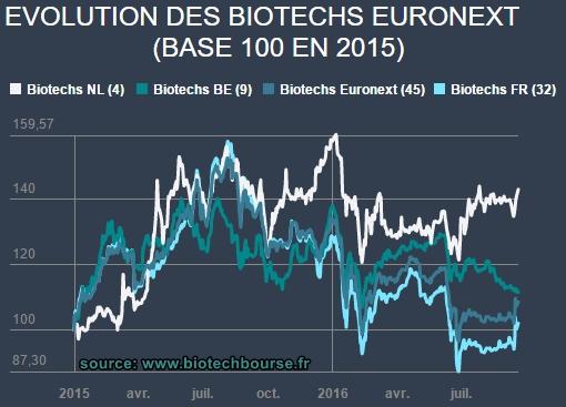 biotecghs-2016-2016