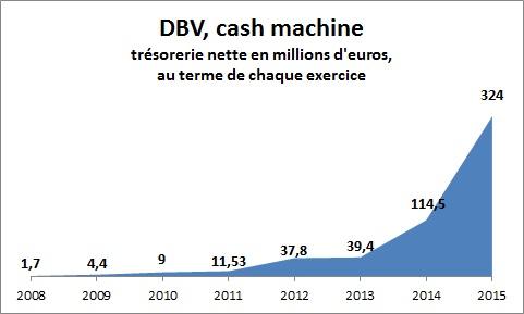 DBV CASH MACHINE