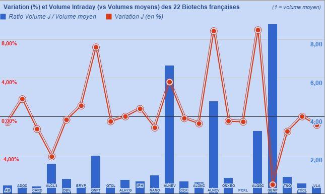 Paris Biotechs 040315