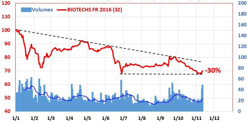 perf-bio-fr-2016-11-11-16